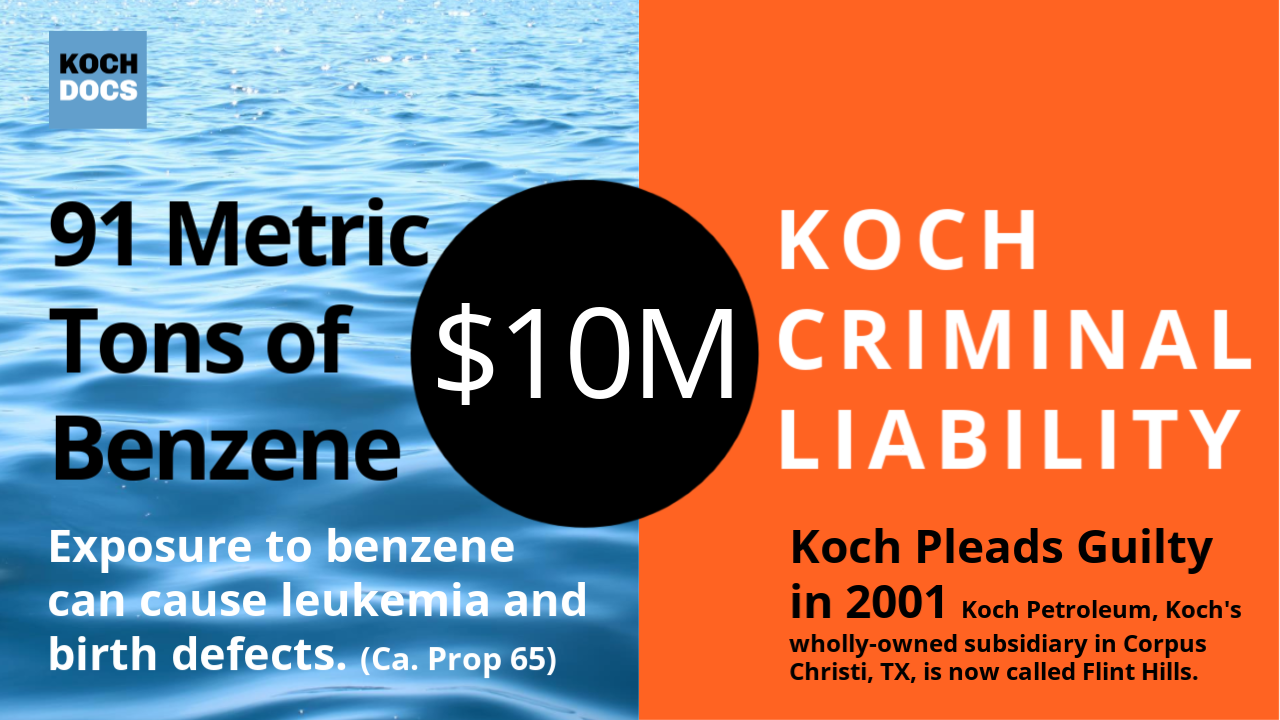 "2001 Department of Justice: ""Koch Pleads Guilty to Covering Up Environmental Violations at Texas Oil Refinery"" and Pays $10 Million Fine"