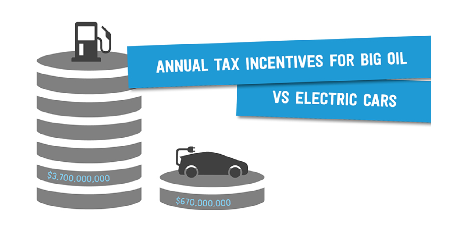 Koch Attacks on the Electric Vehicle Tax Credit, Explained