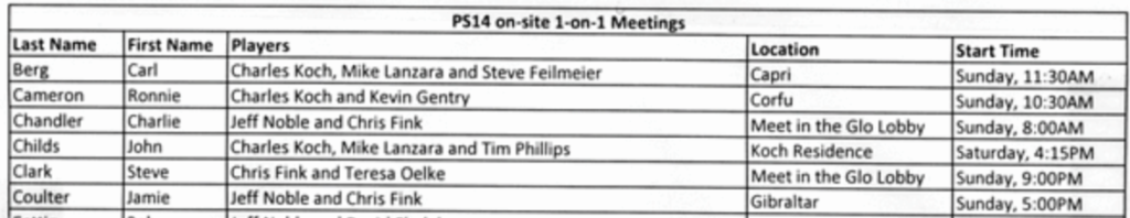2014 Koch Freedom Partners Summit Schedule of Meetings with Donors